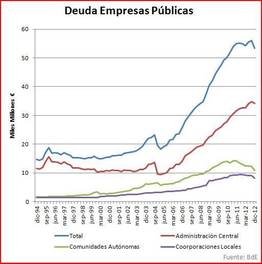 empresas_puublicas